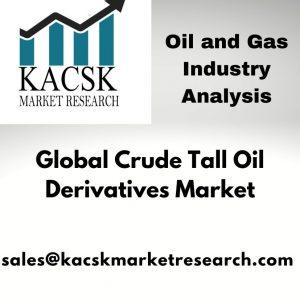 Global Crude Tall Oil Derivatives Market