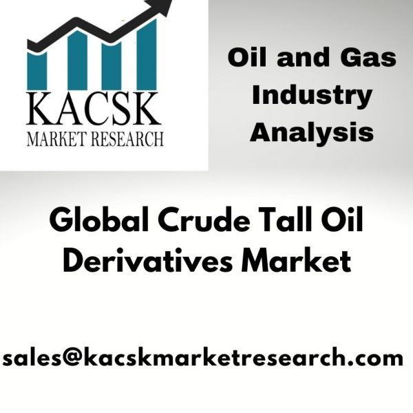 Global Crude Tall Oil Derivatives Market