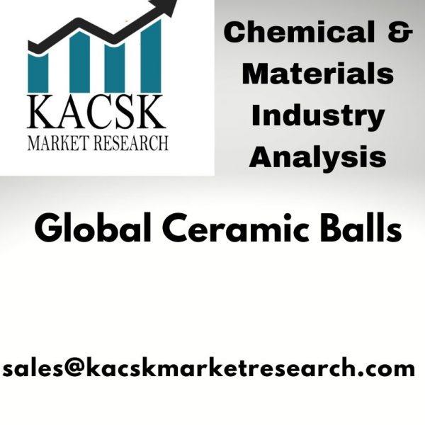 Global Ceramic Balls
