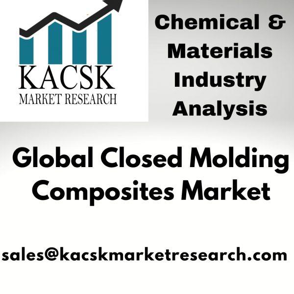 Global Closed Molding Composites Market