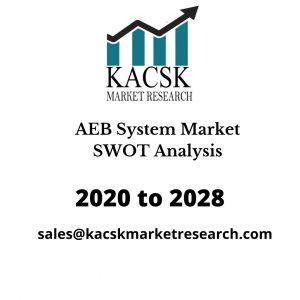 AEB System Market SWOT Analysis