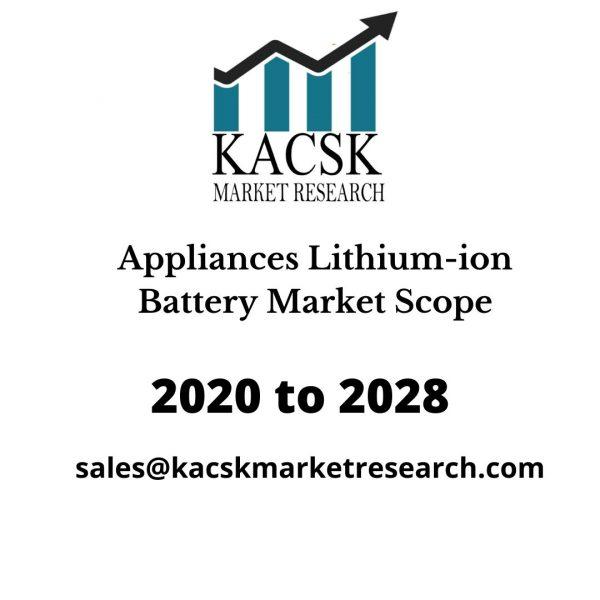 Appliances Lithium-ion Battery Market Scope