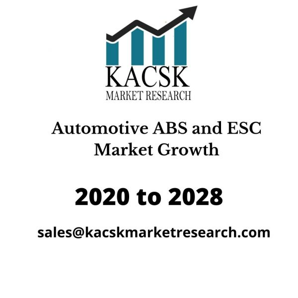 Automotive ABS and ESC Market Growth