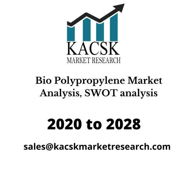 Bio Polypropylene Market Analysis, SWOT analysis