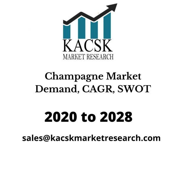 Champagne Market Demand, CAGR, SWOT