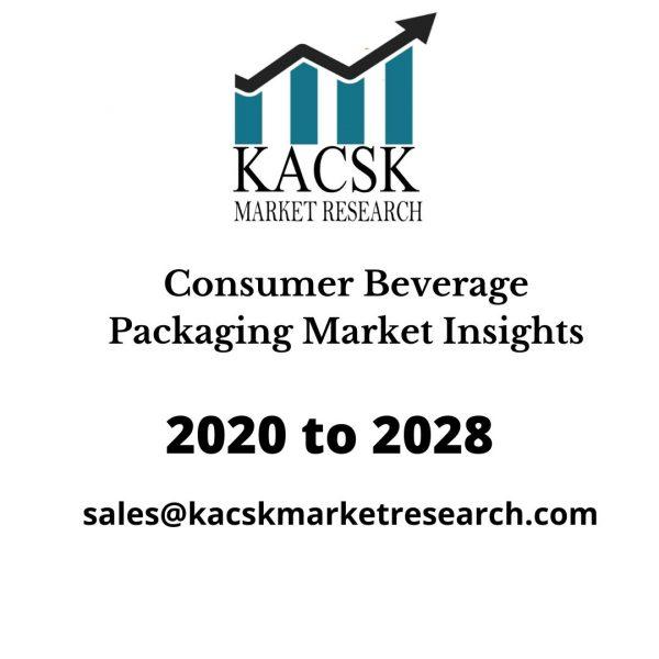 Consumer Beverage Packaging Market Insights