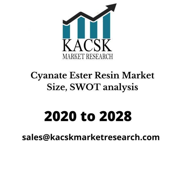 Cyanate Ester Resin Market Size, SWOT analysis