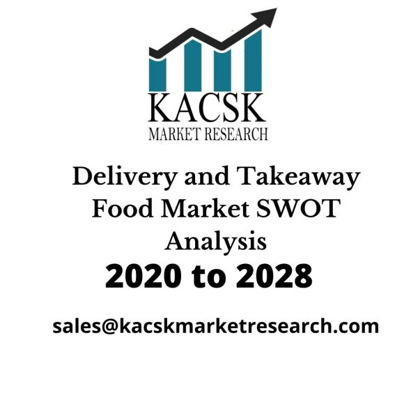 Delivery and Takeaway Food Market SWOT Analysis