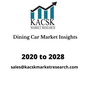 Dining Car Market Insights