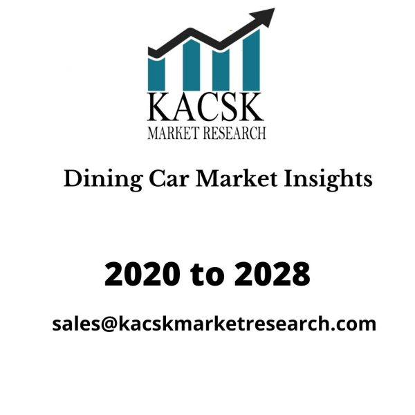 Dining Car Market Insights