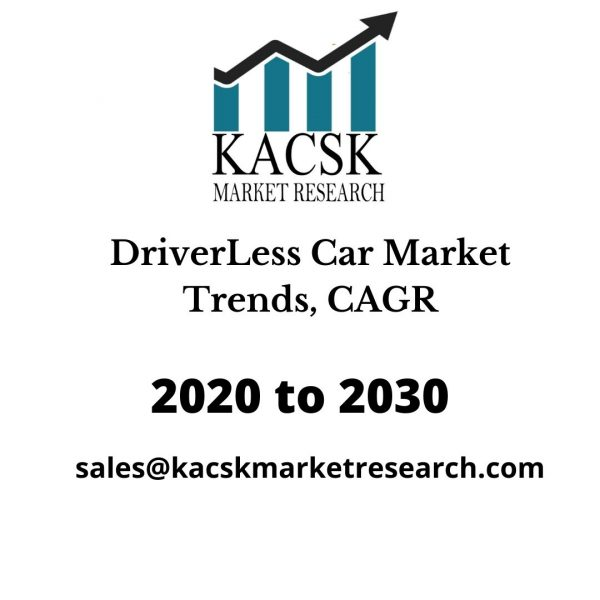 DriverLess Car Market Trends