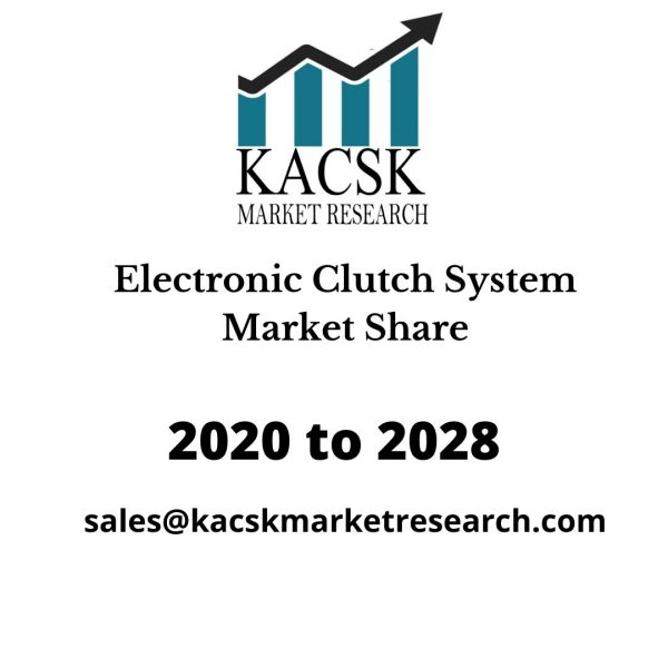 Electronic Clutch System Market Share