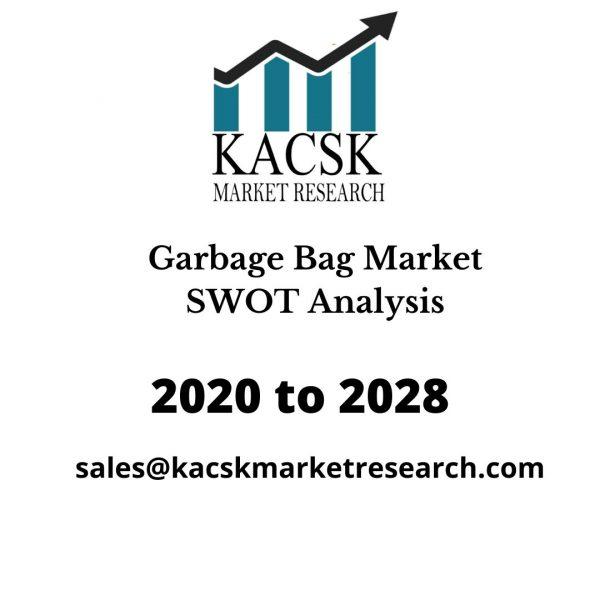 Garbage Bag Market SWOT Analysis