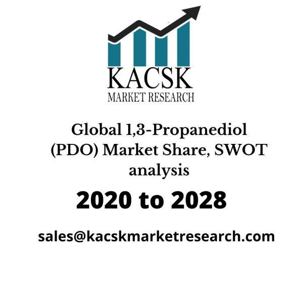 Global 1,3-Propanediol (PDO) Market Share, SWOT analysis