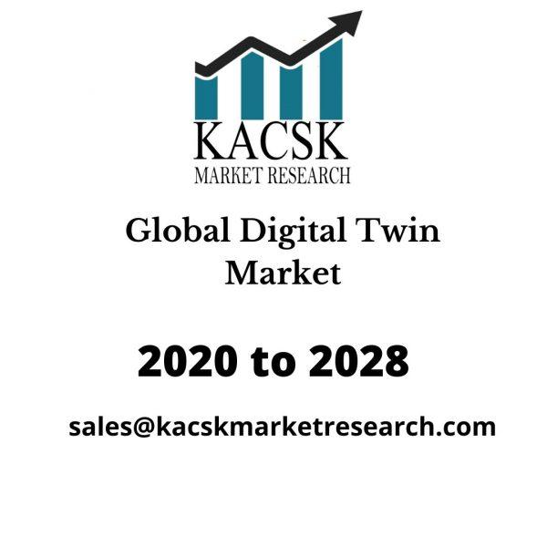 Global Digital Twin Market