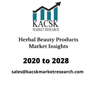 Herbal Beauty Products Market Insights