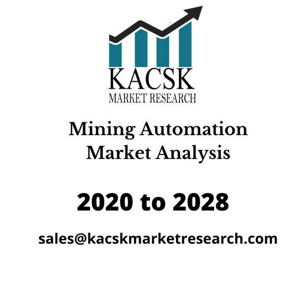 Mining Automation Market Analysis