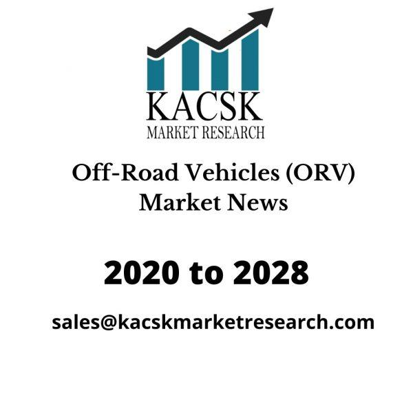 Off-Road Vehicles (ORV) Market News