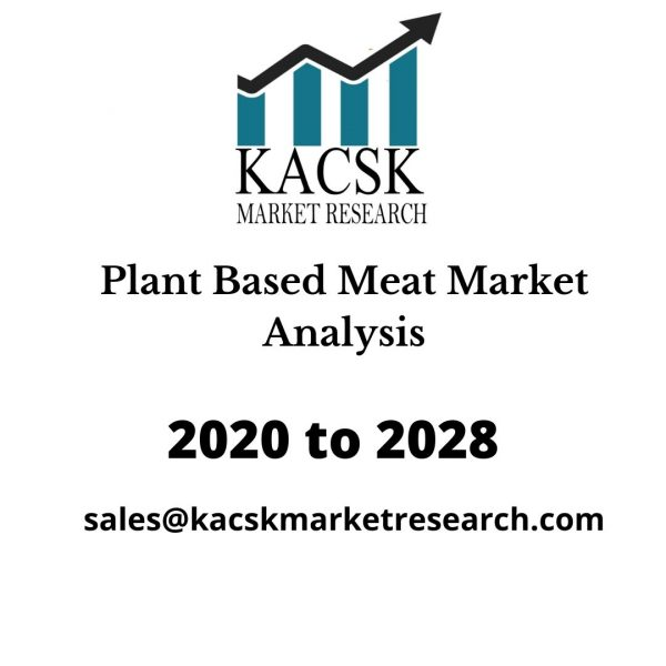 Plant Based Meat Market Analysis