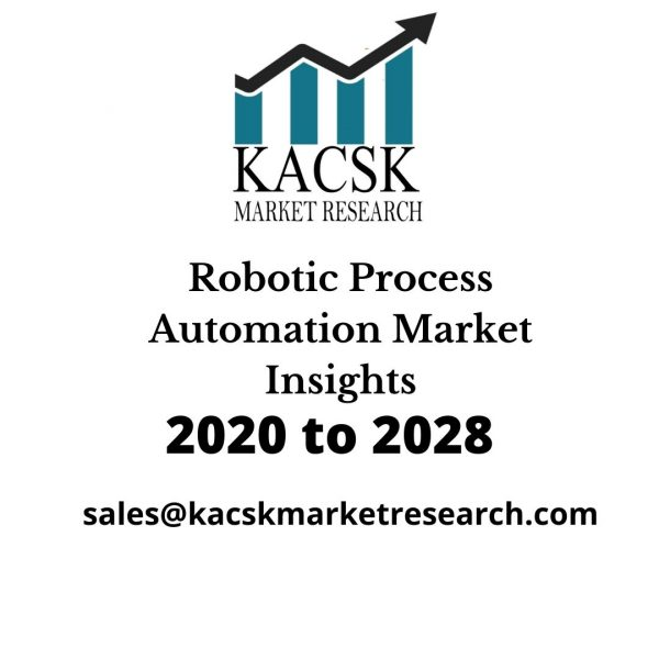 Robotic Process Automation Market Insights