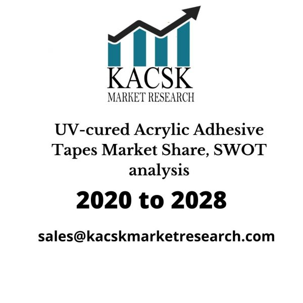 UV-cured Acrylic Adhesive Tapes Market Share, SWOT analysis