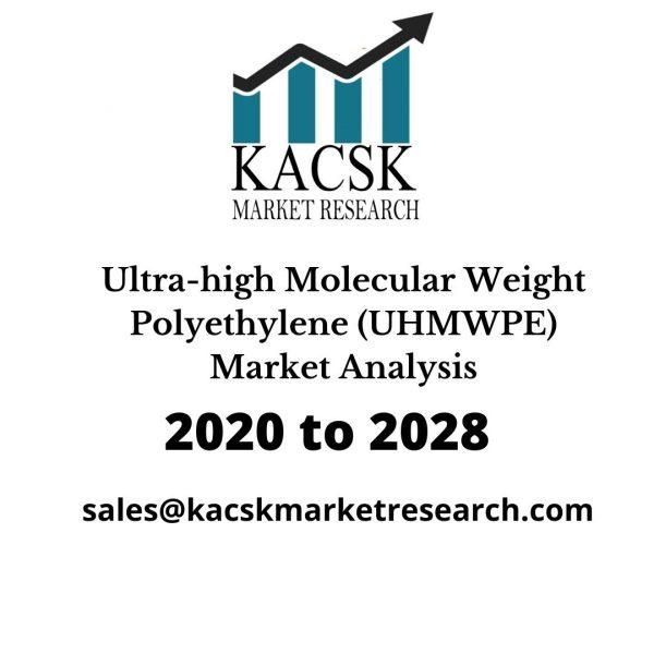Ultra-high Molecular Weight Polyethylene (UHMWPE) Market Analysis