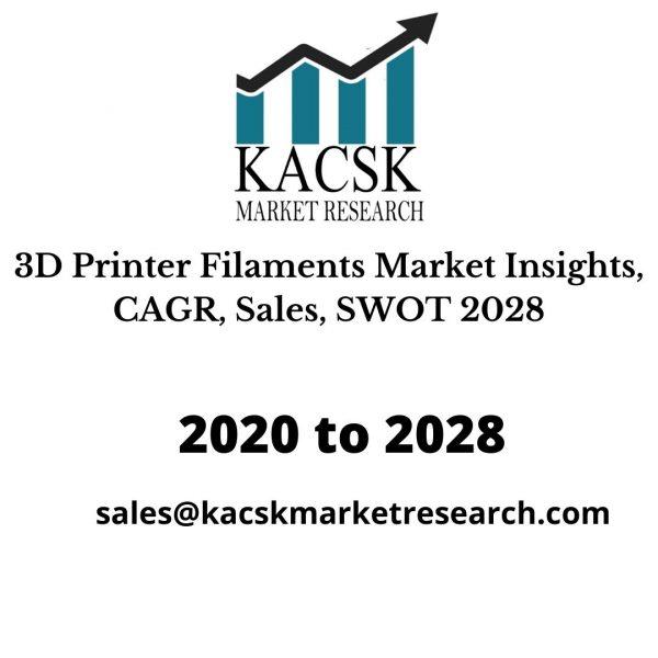3D Printer Filaments Market Insights, CAGR, Sales, SWOT 2028