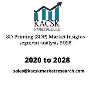 3D Printing (3DP) Market Insights segment analysis 2028