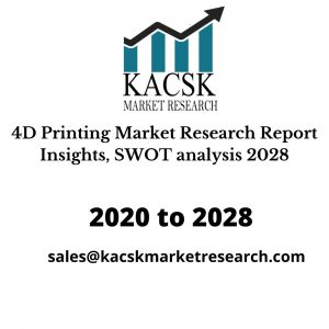 4D Printing Market Research Report Insights, SWOT analysis 2028