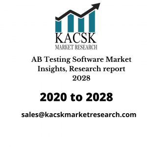 AB Testing Software Market Insights, Research report 2028
