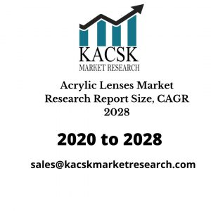 Acrylic Lenses Market Research Report Size, CAGR 2028