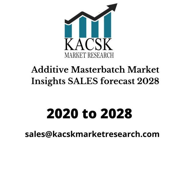 Additive Masterbatch Market Insights SALES forecast 2028