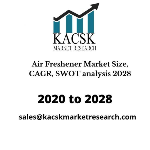 Air Freshener Market Size, CAGR, SWOT analysis 2028