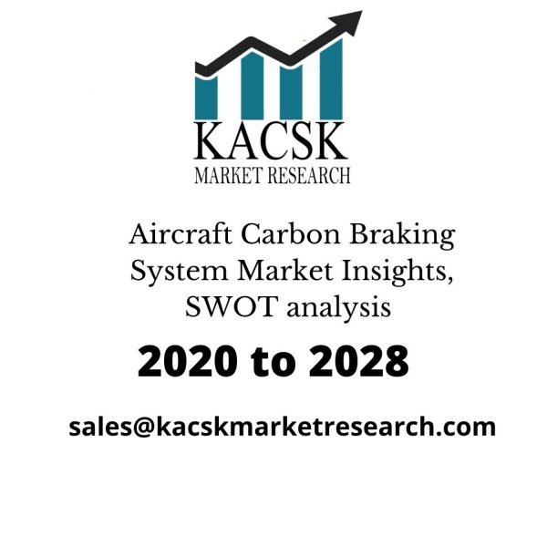 Aircraft Carbon Braking System Market Insights, SWOT analysis
