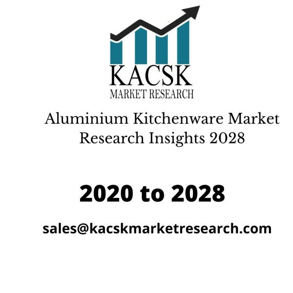 Aluminium Kitchenware Market Research Insights 2028