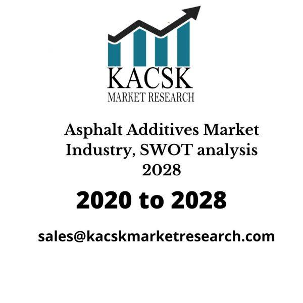 Asphalt Additives Market Industry, SWOT analysis 2028