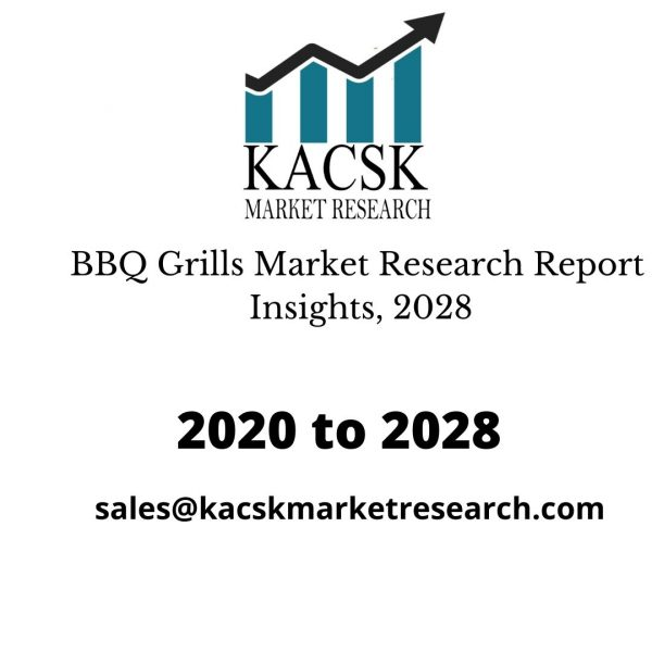 BBQ Grills Market Research Report Insights, 2028
