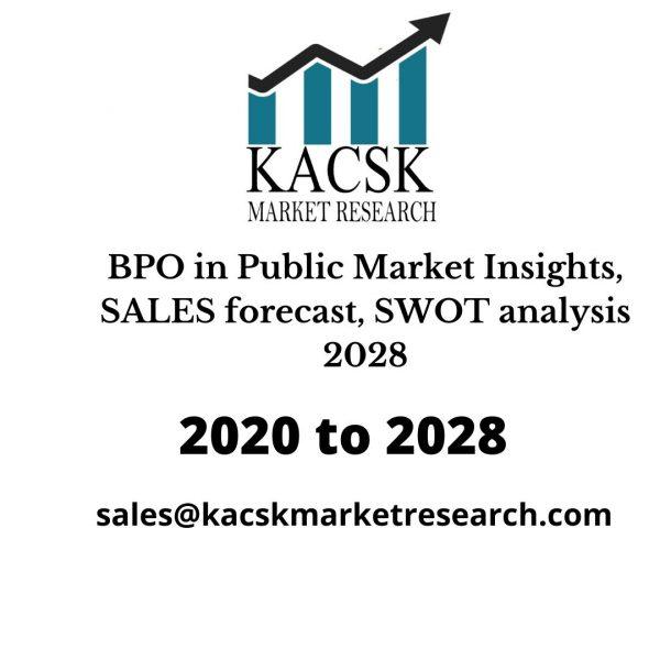 BPO in Public Market Insights, SALES forecast, SWOT analysis 2028