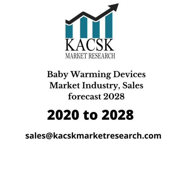 Baby Warming Devices Market Industry, Sales forecast 2028