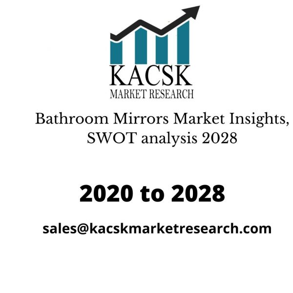Bathroom Mirrors Market Insights, SWOT analysis 2028