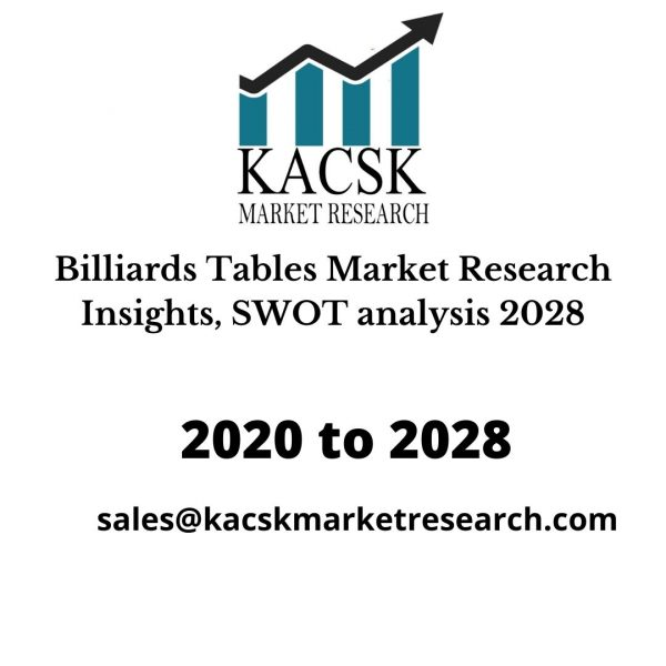 Billiards Tables Market Research Insights, SWOT analysis 2028