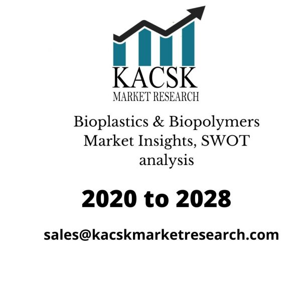 Bioplastics & Biopolymers Market Insights, SWOT analysis