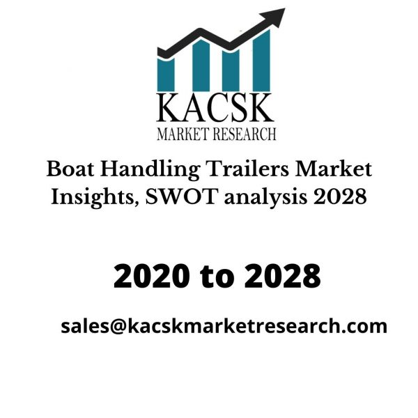 Boat Handling Trailers Market Insights, SWOT analysis 2028