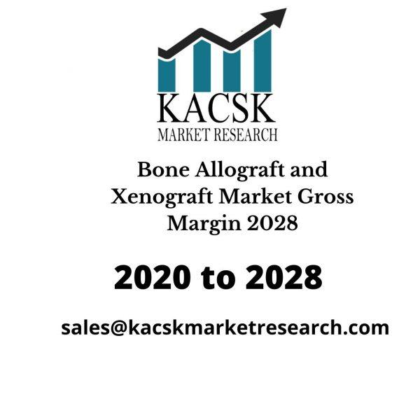 Bone Allograft and Xenograft Market Gross Margin 2028