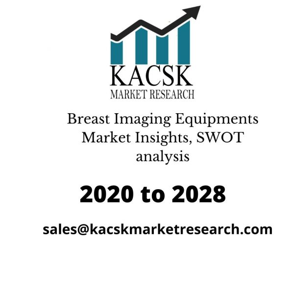 Breast Imaging Equipments Market Insights, SWOT analysis