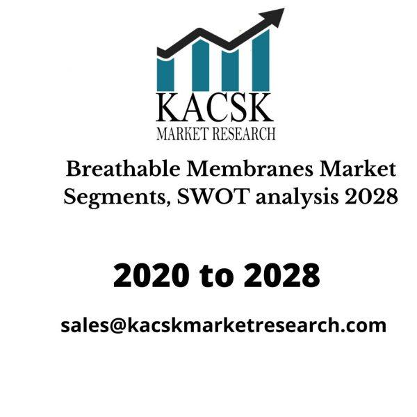 Breathable Membranes Market Segments, SWOT analysis 2028