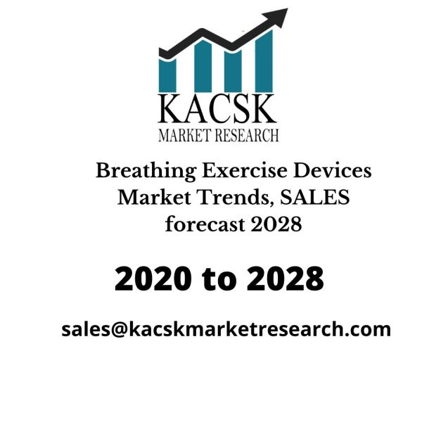 Breathing Exercise Devices Market Trends, SALES forecast 2028