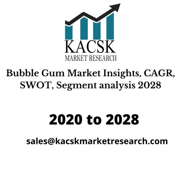 Bubble Gum Market Insights, CAGR, SWOT, Segment analysis 2028
