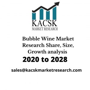 Bubble Wine Market Research Share, Size, Growth analysis
