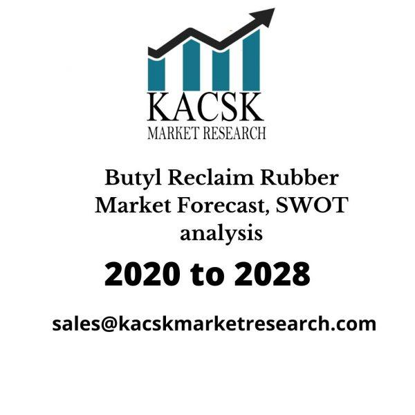 Butyl Reclaim Rubber Market Forecast, SWOT analysis